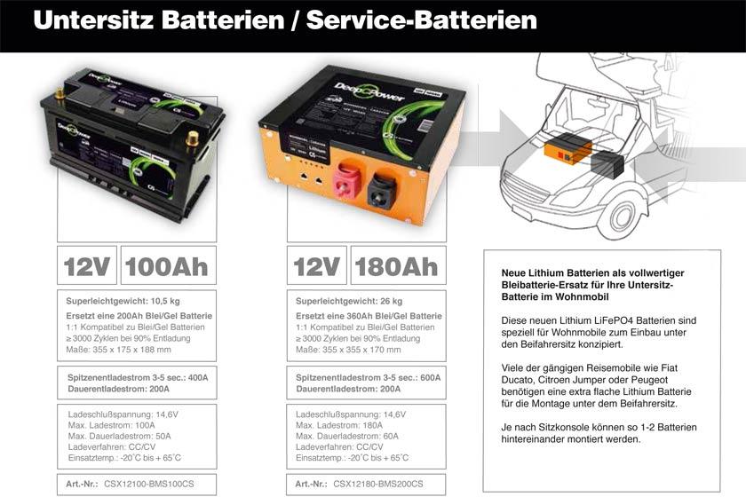 Untersitz-Batterien/Service-Batterien CS-Batteries