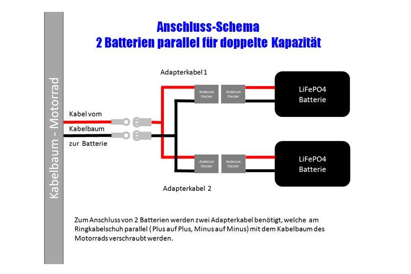 Niedlich Batterieschema Symbol Bilder - Schaltplan-Ideen - mesoul.info