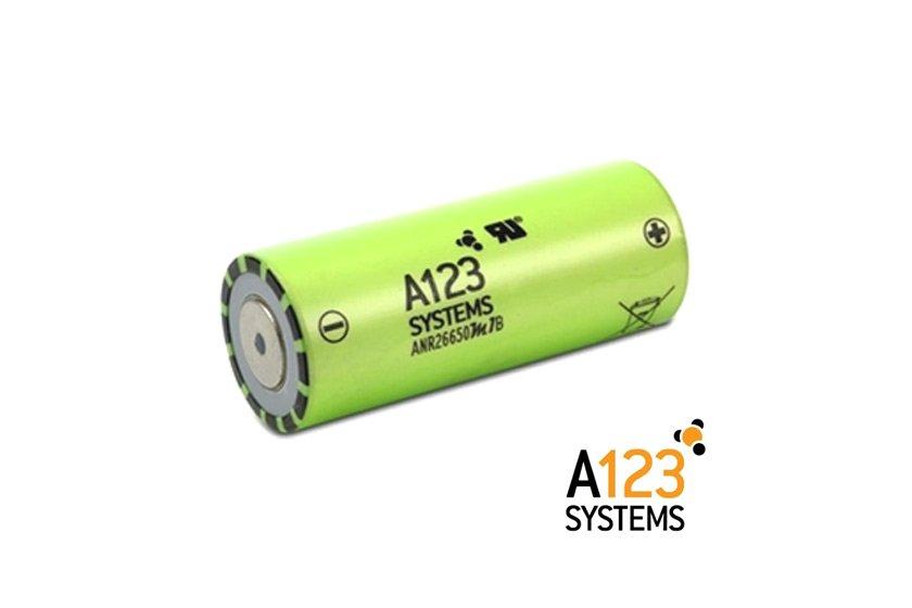 lithium lifepo4 motorrad starter batterie pro 12v 5. Black Bedroom Furniture Sets. Home Design Ideas